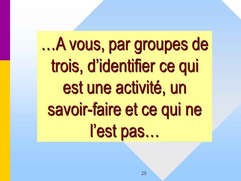 …A vous, par groupes de trois, d'identifier ce qui est une activité, un savoir-faire et ce qui ne l'est pas…