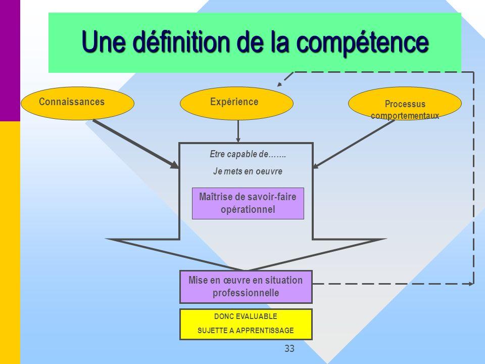 Une définition de la compétence