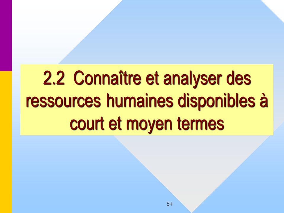 2.2 Connaître et analyser des ressources humaines disponibles à court et moyen termes