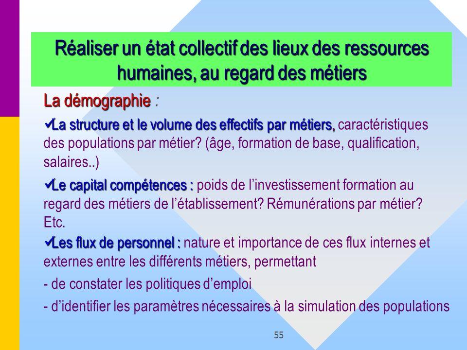 Réaliser un état collectif des lieux des ressources humaines, au regard des métiers