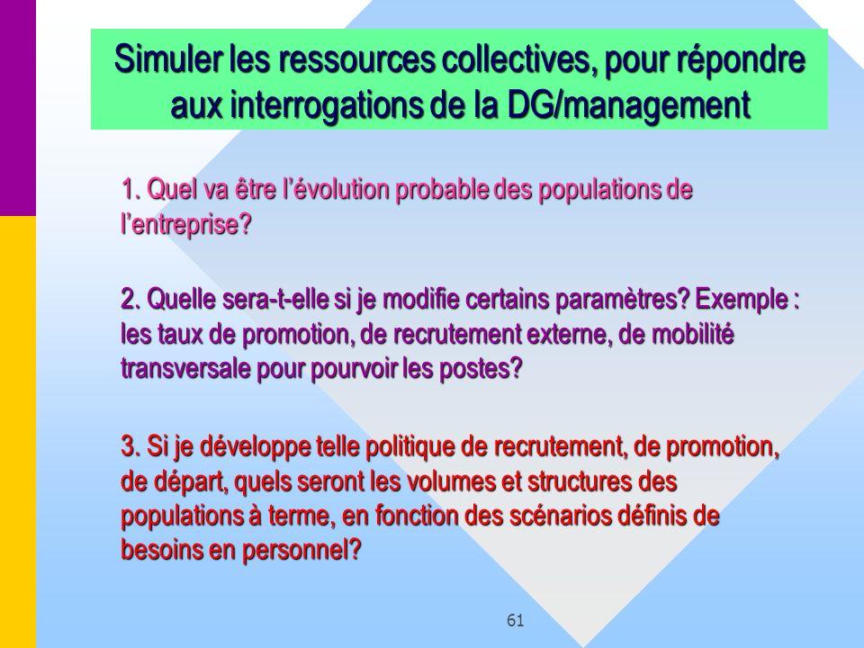 Simuler les ressources collectives, pour répondre aux interrogations de la DG/management