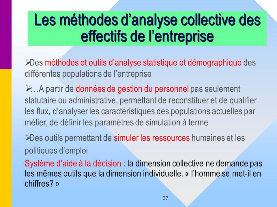 Les méthodes d'analyse collective des effectifs de l'entreprise