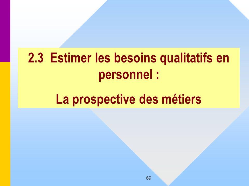 2.3 Estimer les besoins qualitatifs en personnel :
