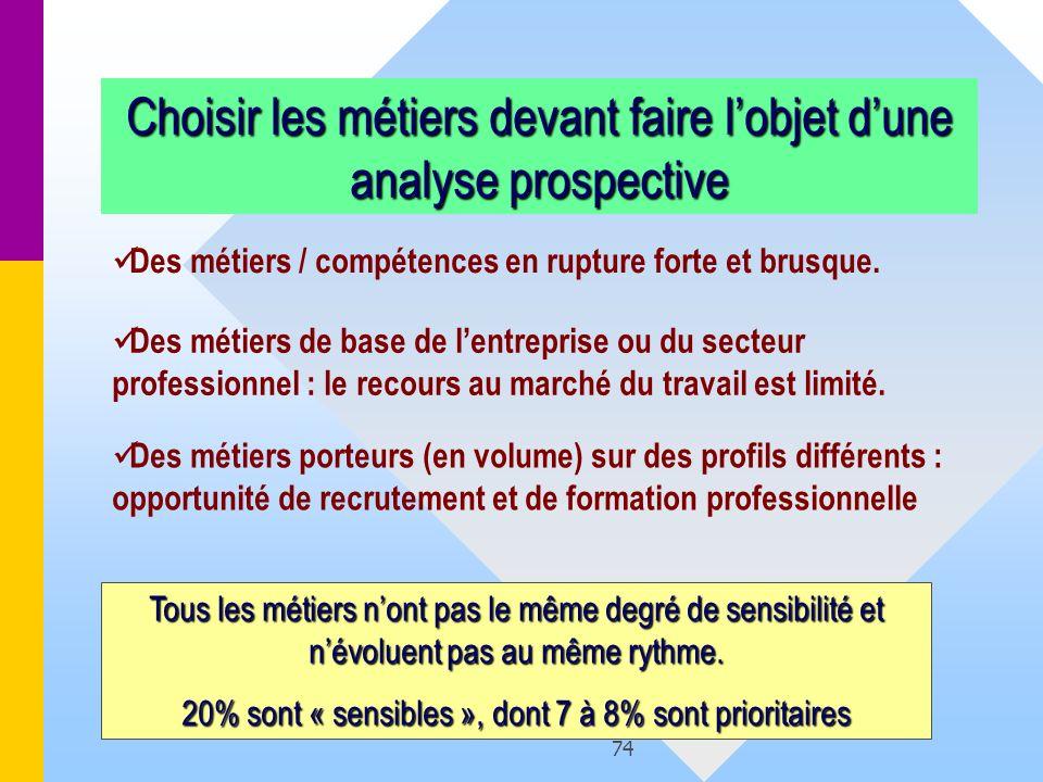 Choisir les métiers devant faire l'objet d'une analyse prospective