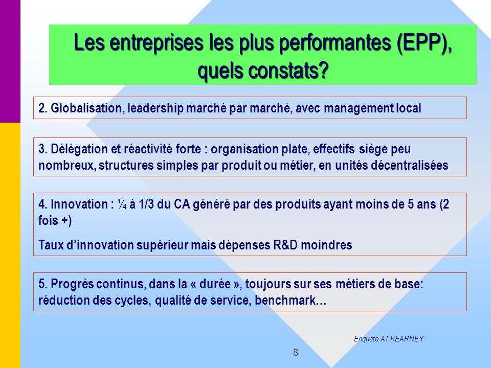 Les entreprises les plus performantes (EPP), quels constats