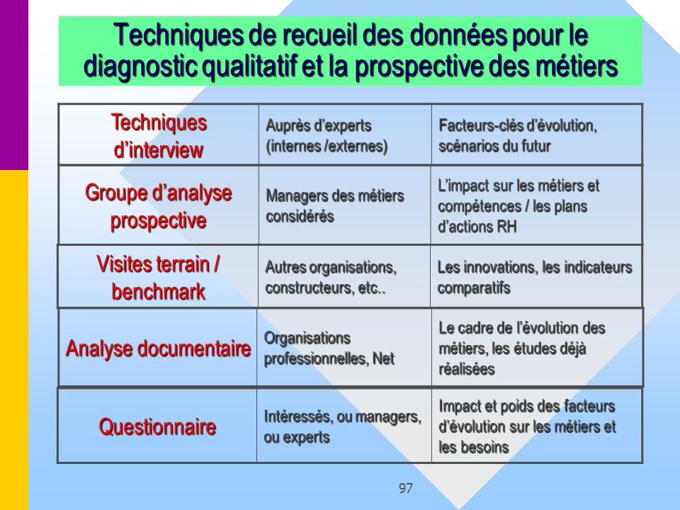 Techniques de recueil des données pour le diagnostic qualitatif et la prospective des métiers