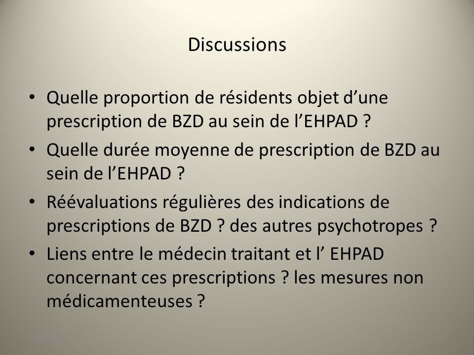 Discussions Quelle proportion de résidents objet d'une prescription de BZD au sein de l'EHPAD