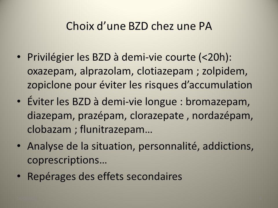 Choix d'une BZD chez une PA