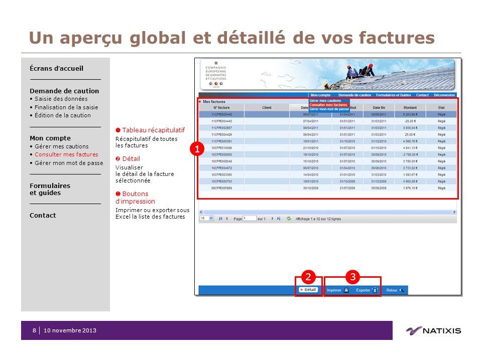 Un aperçu global et détaillé de vos factures
