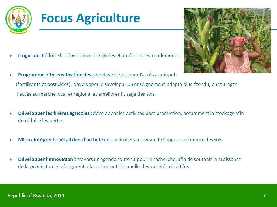 Focus AgricultureIrrigation: Réduire la dépendance aux pluies et améliorer les rendements.