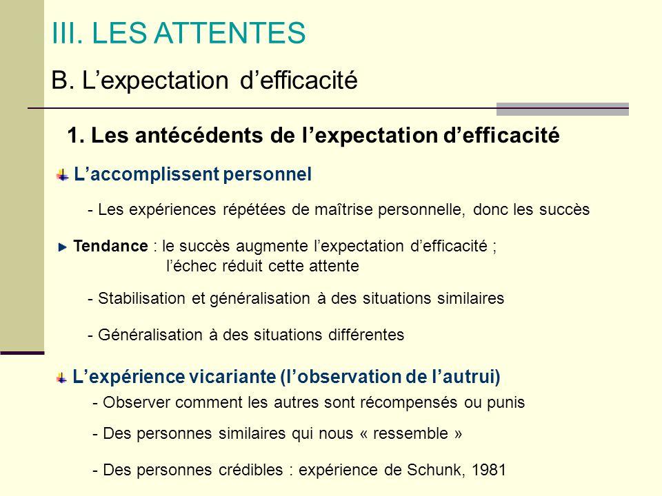 III. LES ATTENTES B. L'expectation d'efficacité