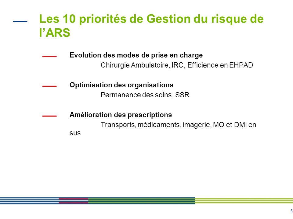 Les 10 priorités de Gestion du risque de l'ARS
