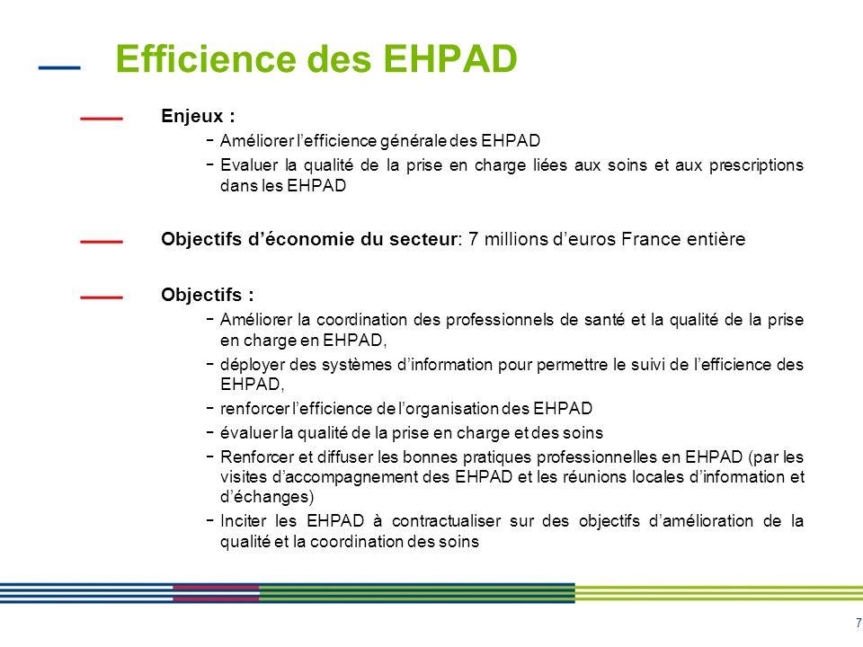 Efficience des EHPAD Enjeux :