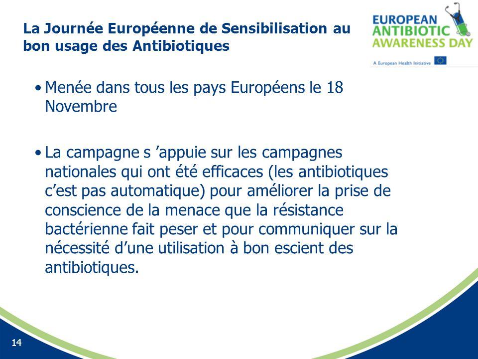 Menée dans tous les pays Européens le 18 Novembre