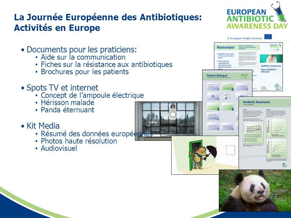La Journée Européenne des Antibiotiques: Activités en Europe