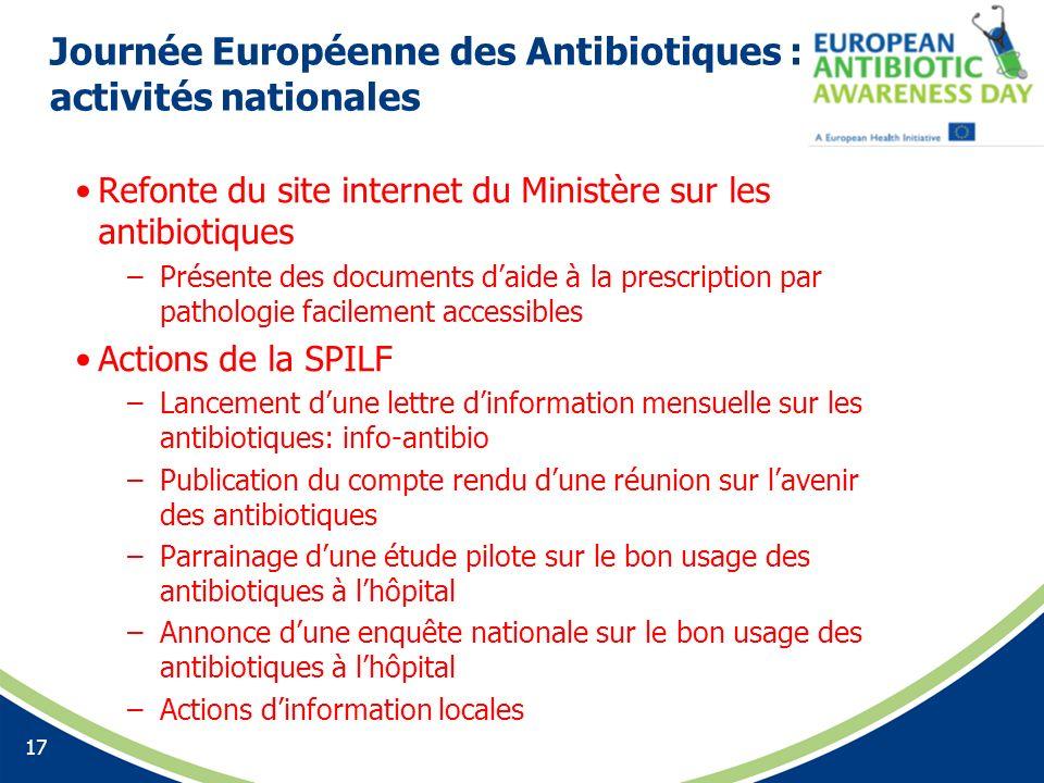 Journée Européenne des Antibiotiques : activités nationales