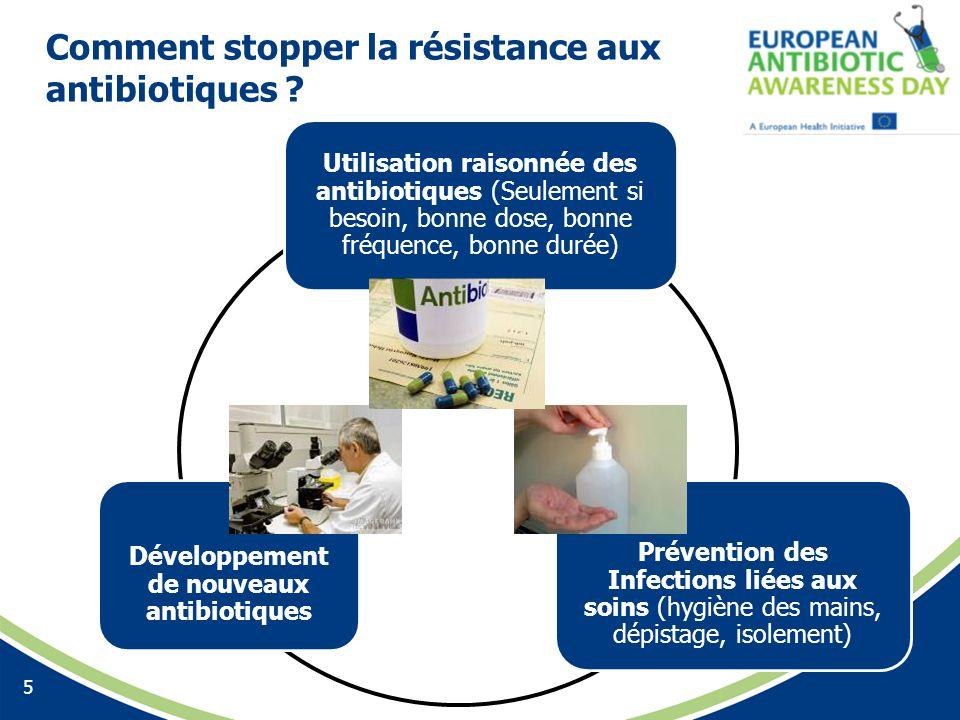 Comment stopper la résistance aux antibiotiques