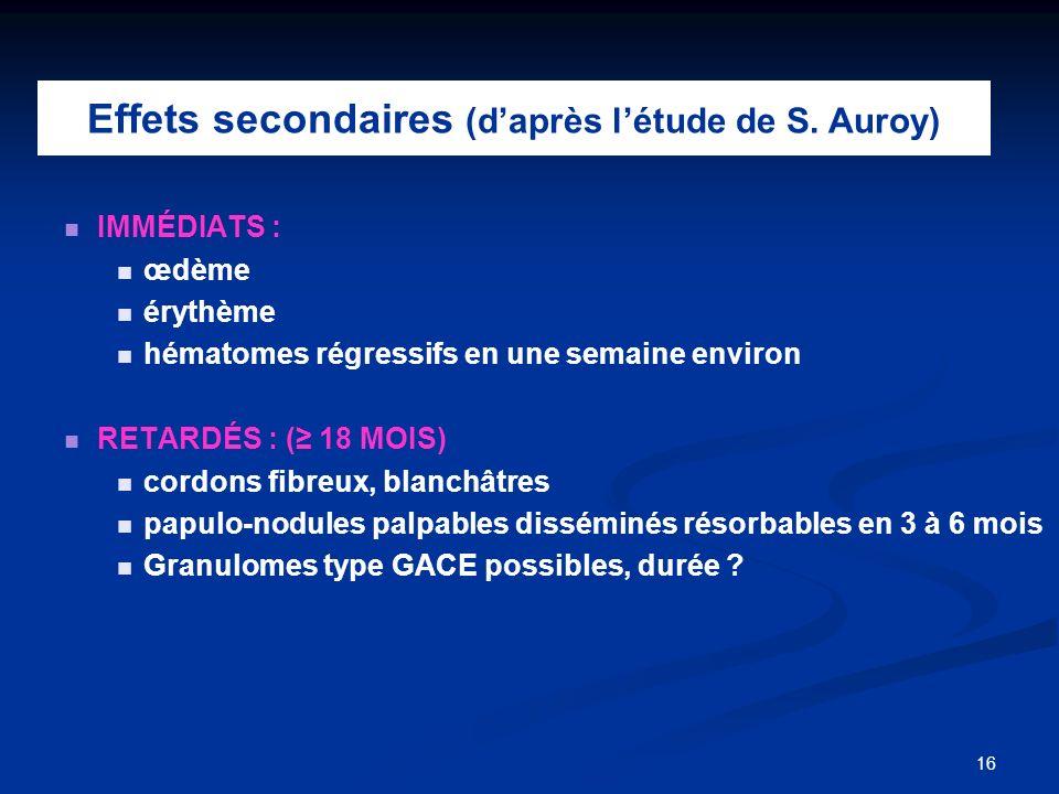 Effets secondaires (d'après l'étude de S. Auroy)