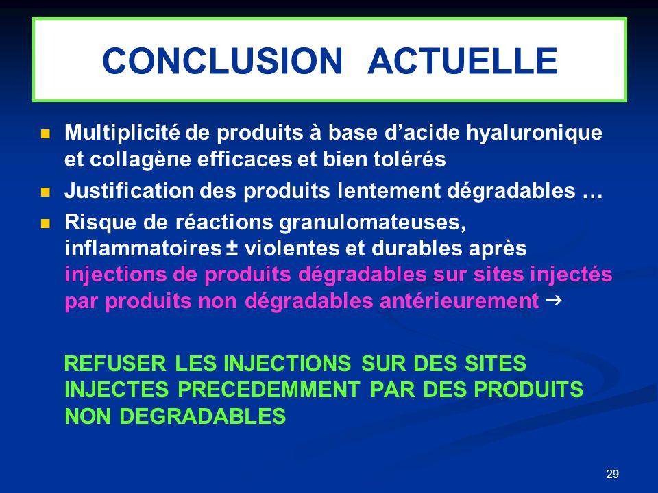 CONCLUSION ACTUELLEMultiplicité de produits à base d'acide hyaluronique et collagène efficaces et bien tolérés.