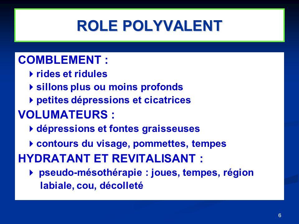 ROLE POLYVALENT COMBLEMENT : VOLUMATEURS : HYDRATANT ET REVITALISANT :
