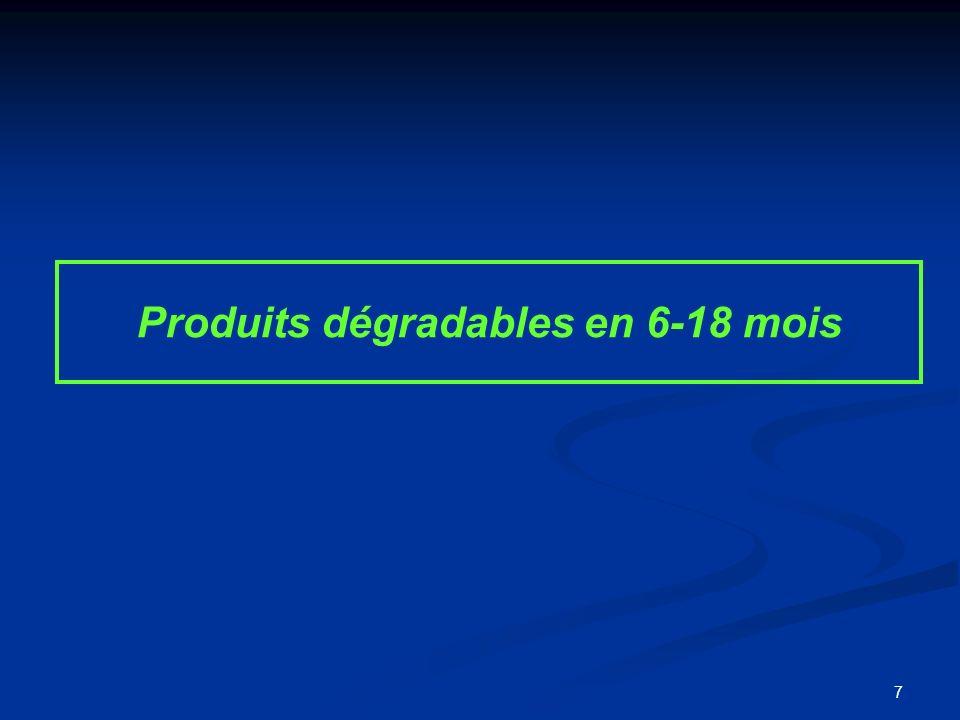 Produits dégradables en 6-18 mois