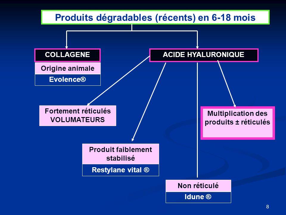 Produits dégradables (récents) en 6-18 mois