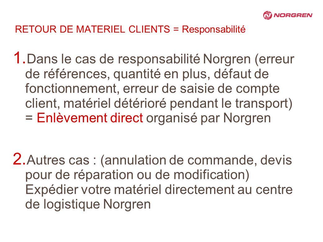 RETOUR DE MATERIEL CLIENTS = Responsabilité