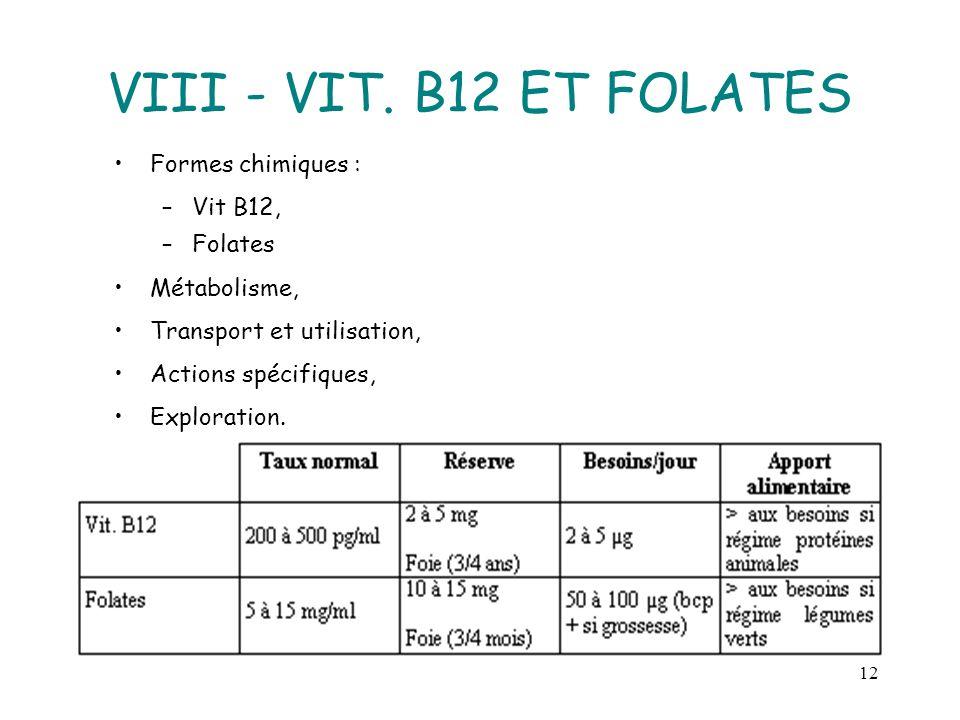 VIII - VIT. B12 ET FOLATES Formes chimiques : Vit B12, Folates