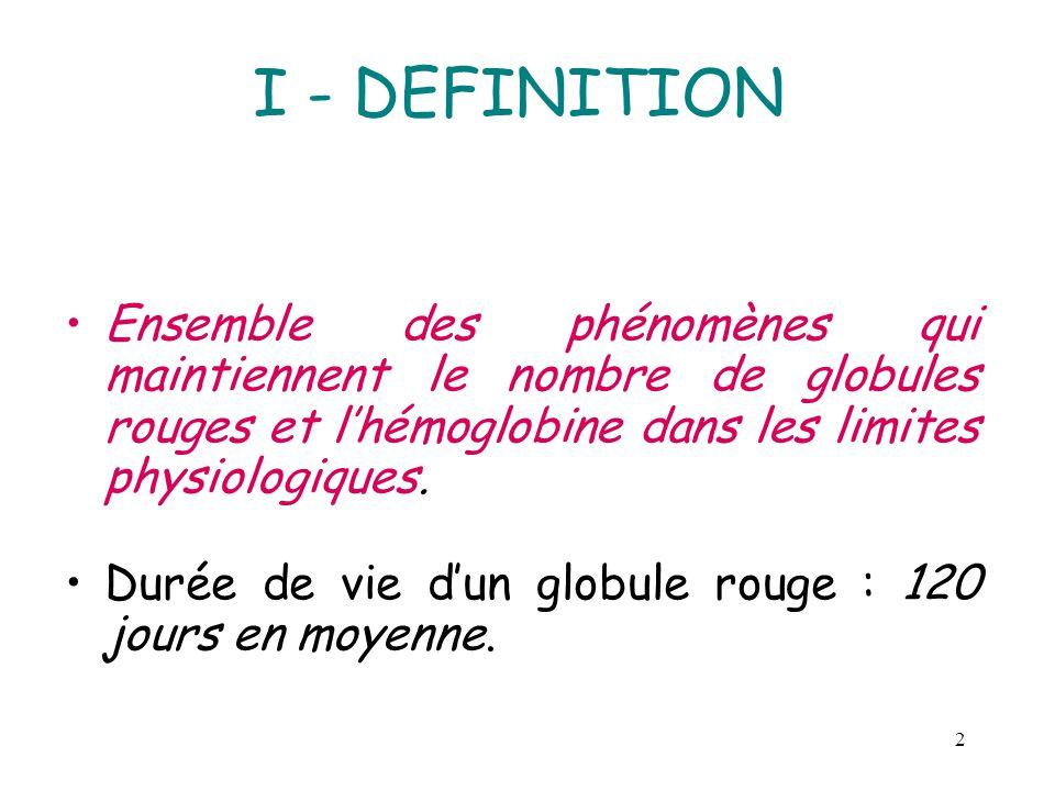 I - DEFINITION Ensemble des phénomènes qui maintiennent le nombre de globules rouges et l'hémoglobine dans les limites physiologiques.