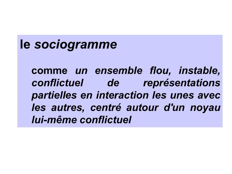 le sociogramme