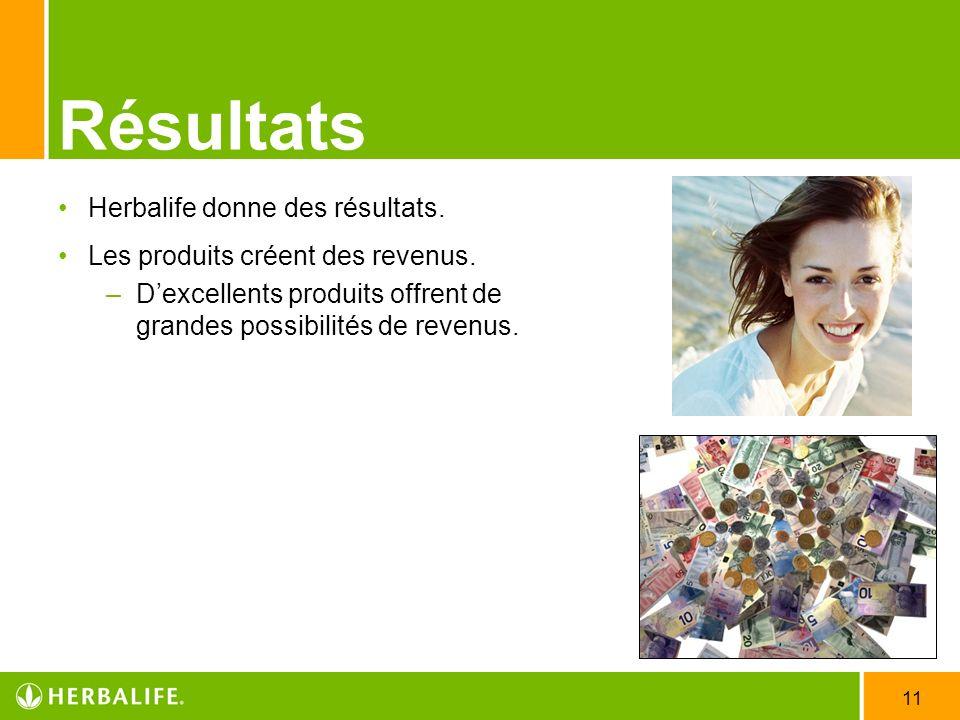 Résultats Herbalife donne des résultats.