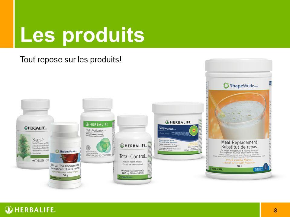 Les produits Tout repose sur les produits!