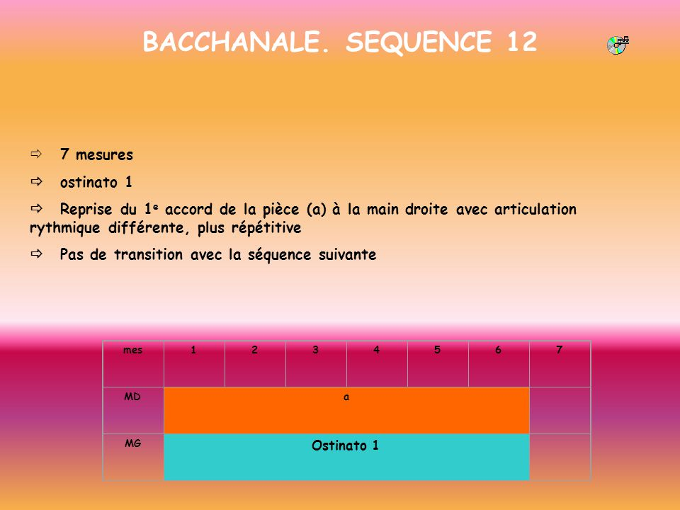 BACCHANALE. SEQUENCE 12 ð 7 mesures ð ostinato 1