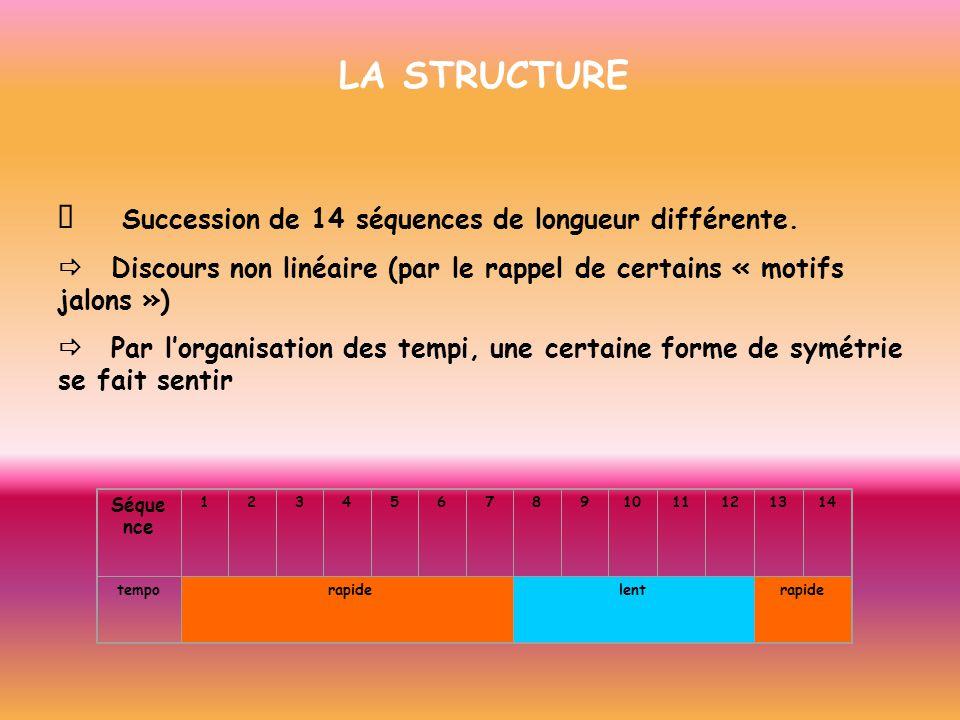 LA STRUCTURE ð Succession de 14 séquences de longueur différente.