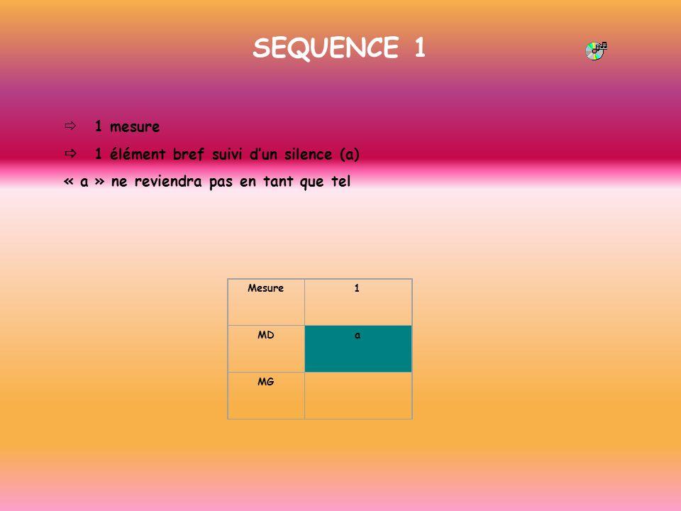 SEQUENCE 1 ð 1 mesure ð 1 élément bref suivi d'un silence (a)