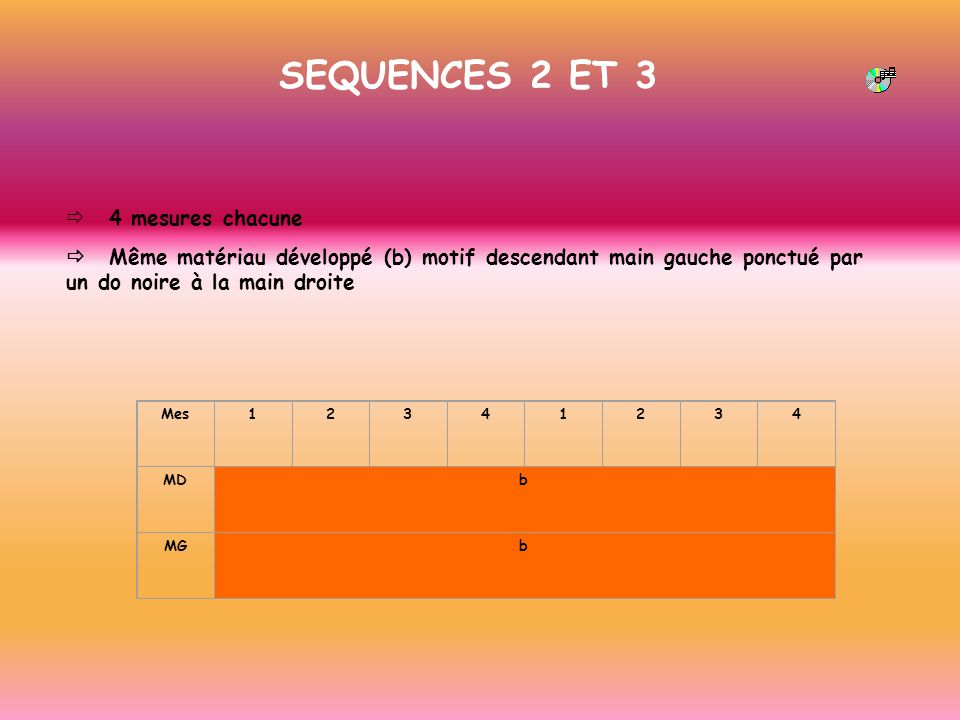 SEQUENCES 2 ET 3 ð 4 mesures chacune