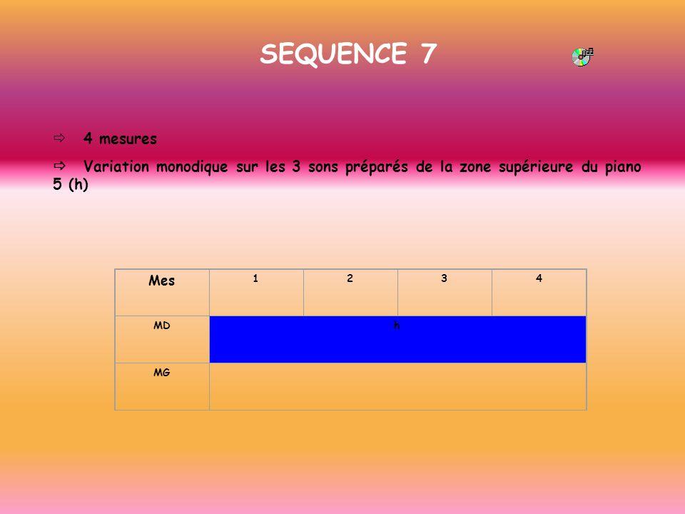 SEQUENCE 7 ð 4 mesures. ð Variation monodique sur les 3 sons préparés de la zone supérieure du piano 5 (h)