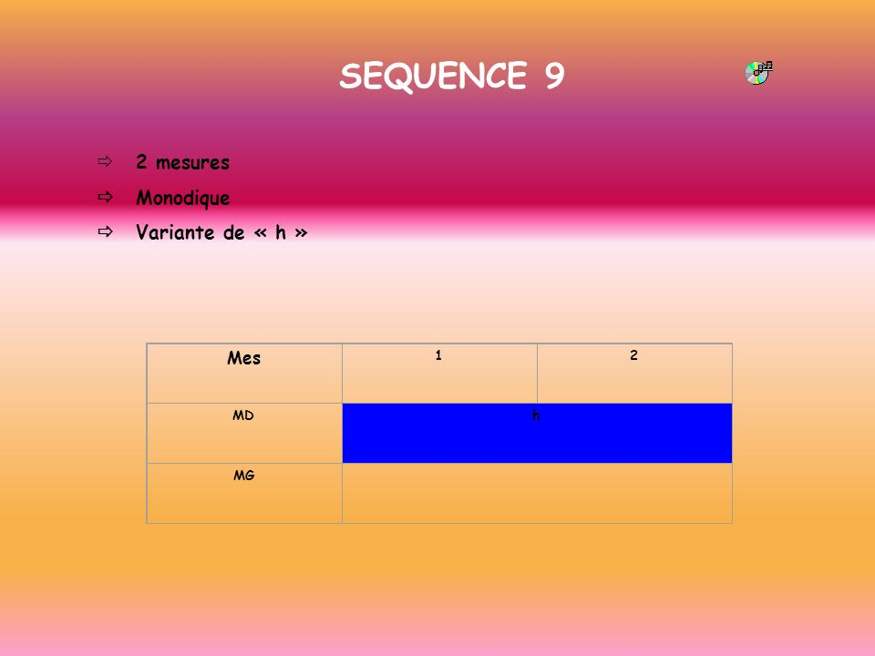 SEQUENCE 9 ð 2 mesures ð Monodique ð Variante de « h » Mes 1 2 MD h MG