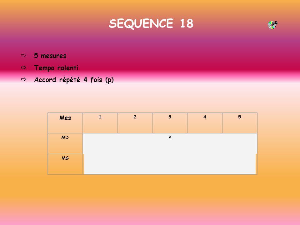 SEQUENCE 18 ð 5 mesures ð Tempo ralenti ð Accord répété 4 fois (p) Mes