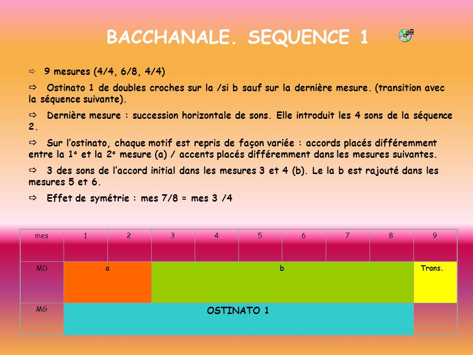 BACCHANALE. SEQUENCE 1 ð 9 mesures (4/4, 6/8, 4/4)