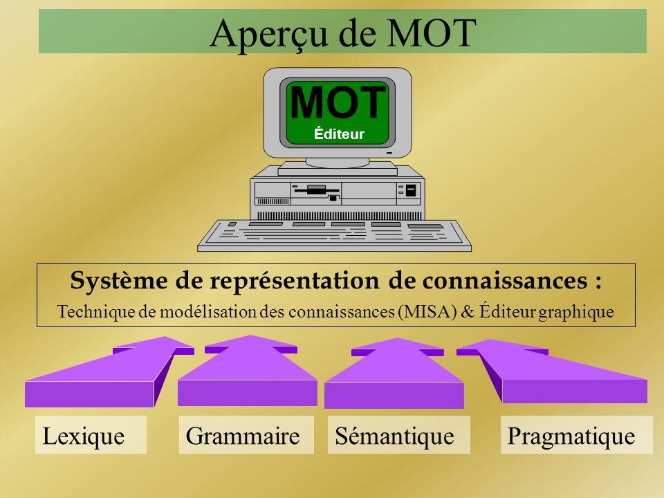 Système de représentation de connaissances :
