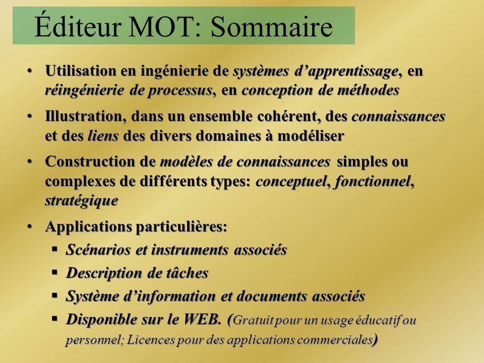 Éditeur MOT: Sommaire Utilisation en ingénierie de systèmes d'apprentissage, en réingénierie de processus, en conception de méthodes.