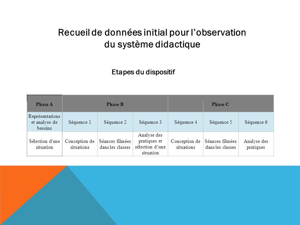 Recueil de données initial pour l'observation du système didactique