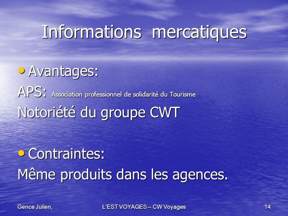 Informations mercatiques