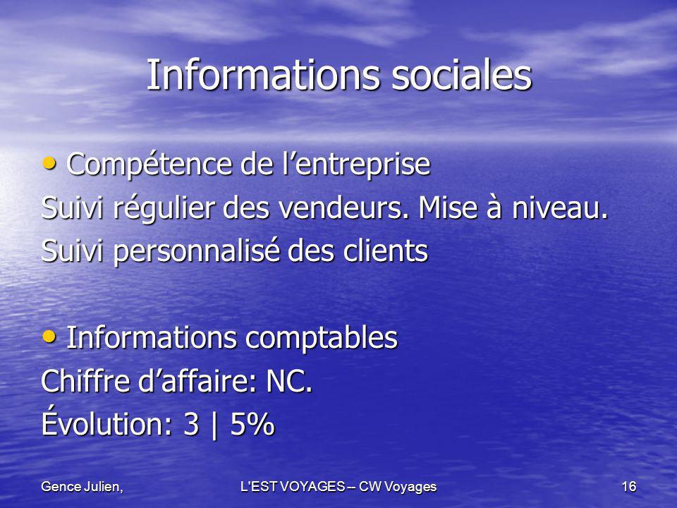 Informations sociales