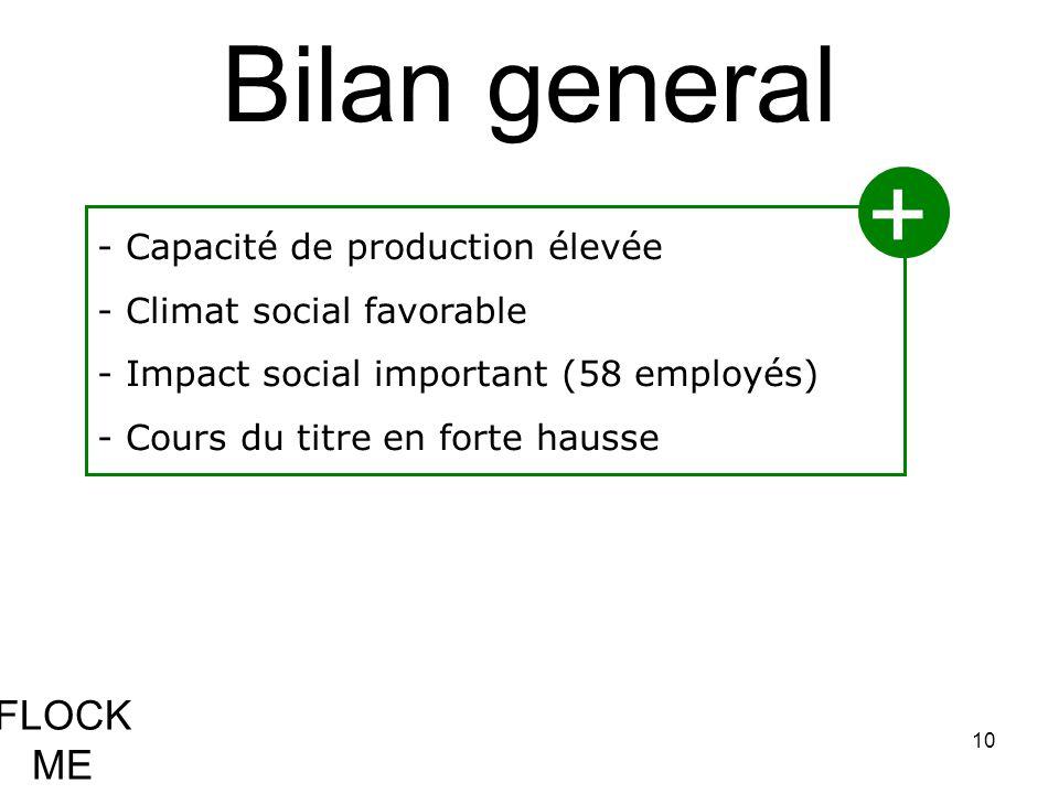 Bilan general + FLOCK ME Capacité de production élevée