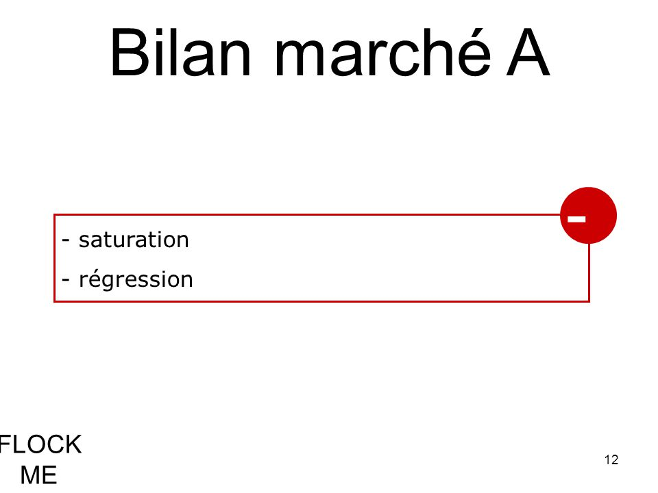 Bilan marché A - saturation régression FLOCK ME