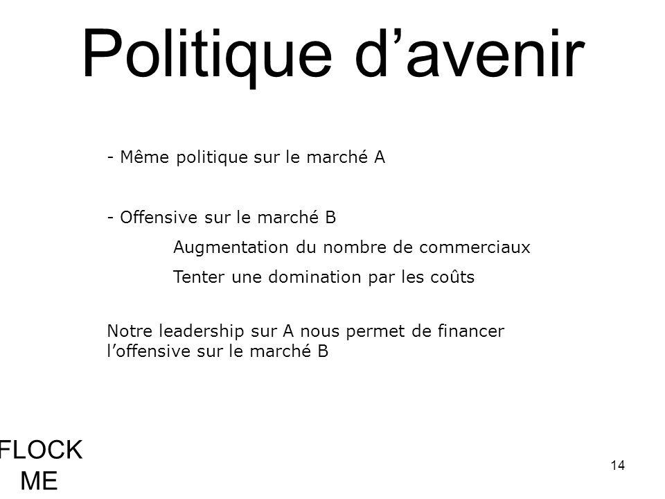 Politique d'avenir FLOCK ME Même politique sur le marché A