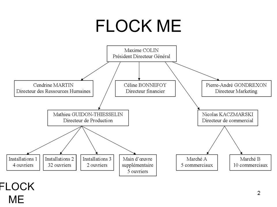 FLOCK ME FLOCK ME