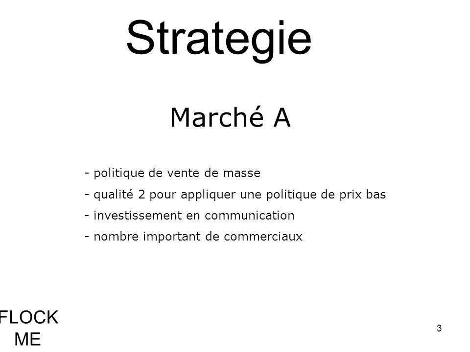 Strategie Marché A FLOCK ME - politique de vente de masse